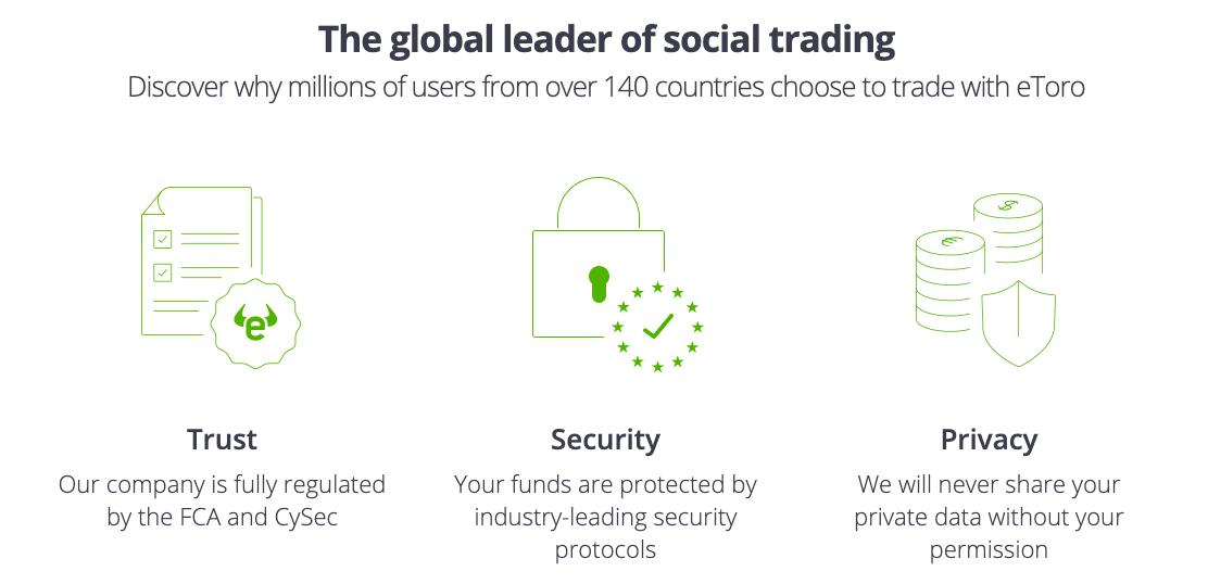 Trading tools offered by eToro