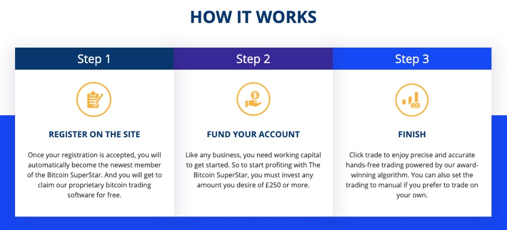 Bitcoin Superstar how it works