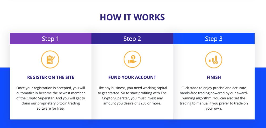 Crypto Superstar how it works