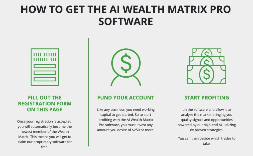 Wealth Matrix how to get started