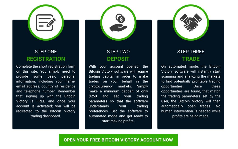 Bitcoin Victory open your account
